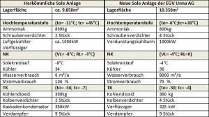 anlagentechnische-details_600